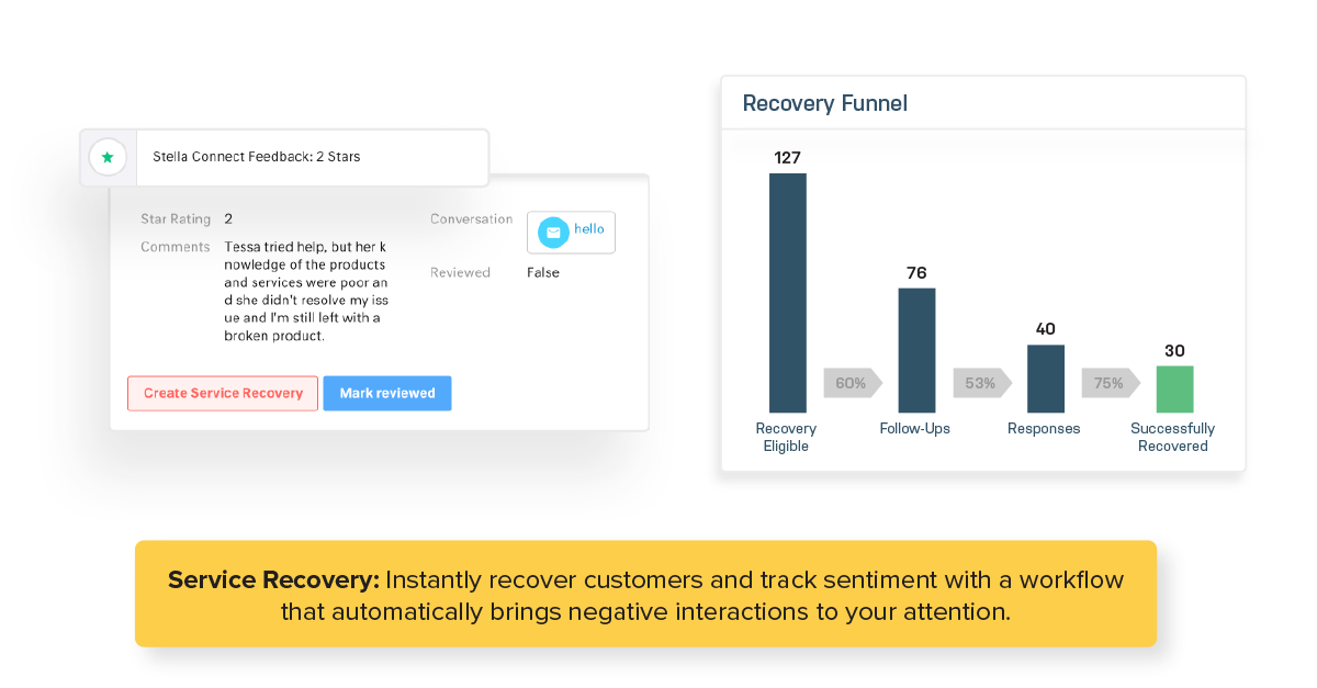 Retain Your Customers with Service Recovery Inline