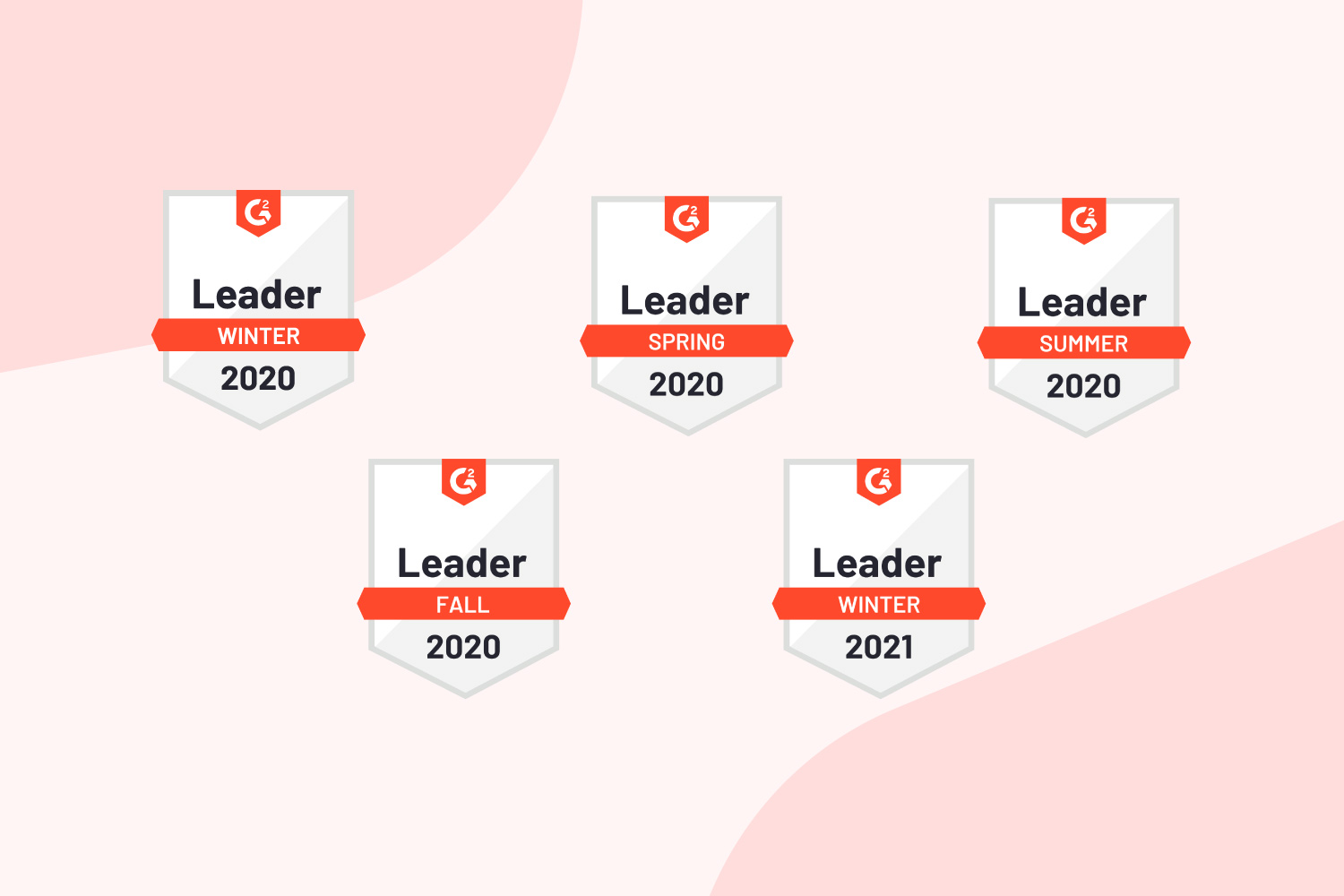 Kustomer Tops G2's Leaderboard Throughout 2020