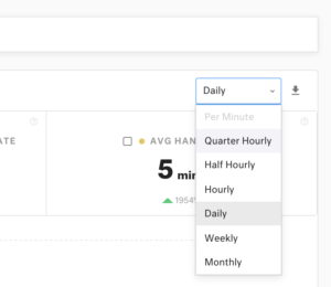 Dig Deeper Into Data With Time Interval Dropdowns in Standard Reports Inline