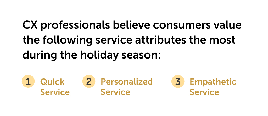 What the 2020 Holiday Season Reveals About the New Role of CX Inline 3